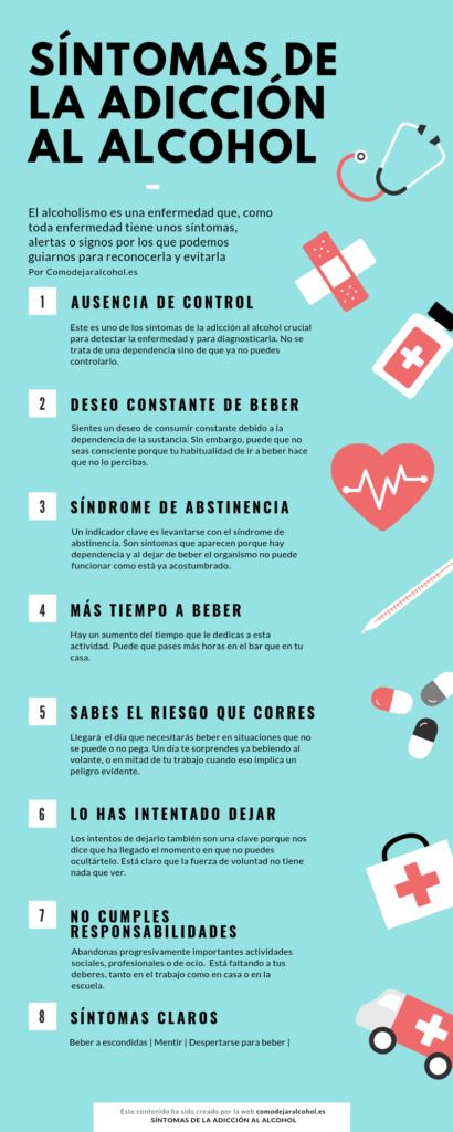 infografía Síntomas adicción al alcohol